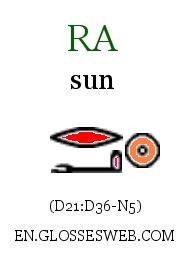 RA- HIEROGLYPHIC SUN