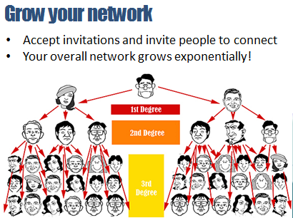 Growing your LinkedIn network