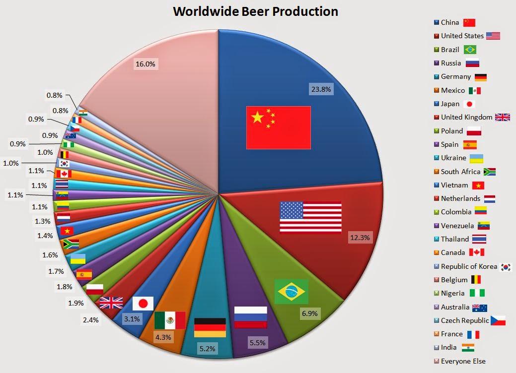 curiosidades cerveja