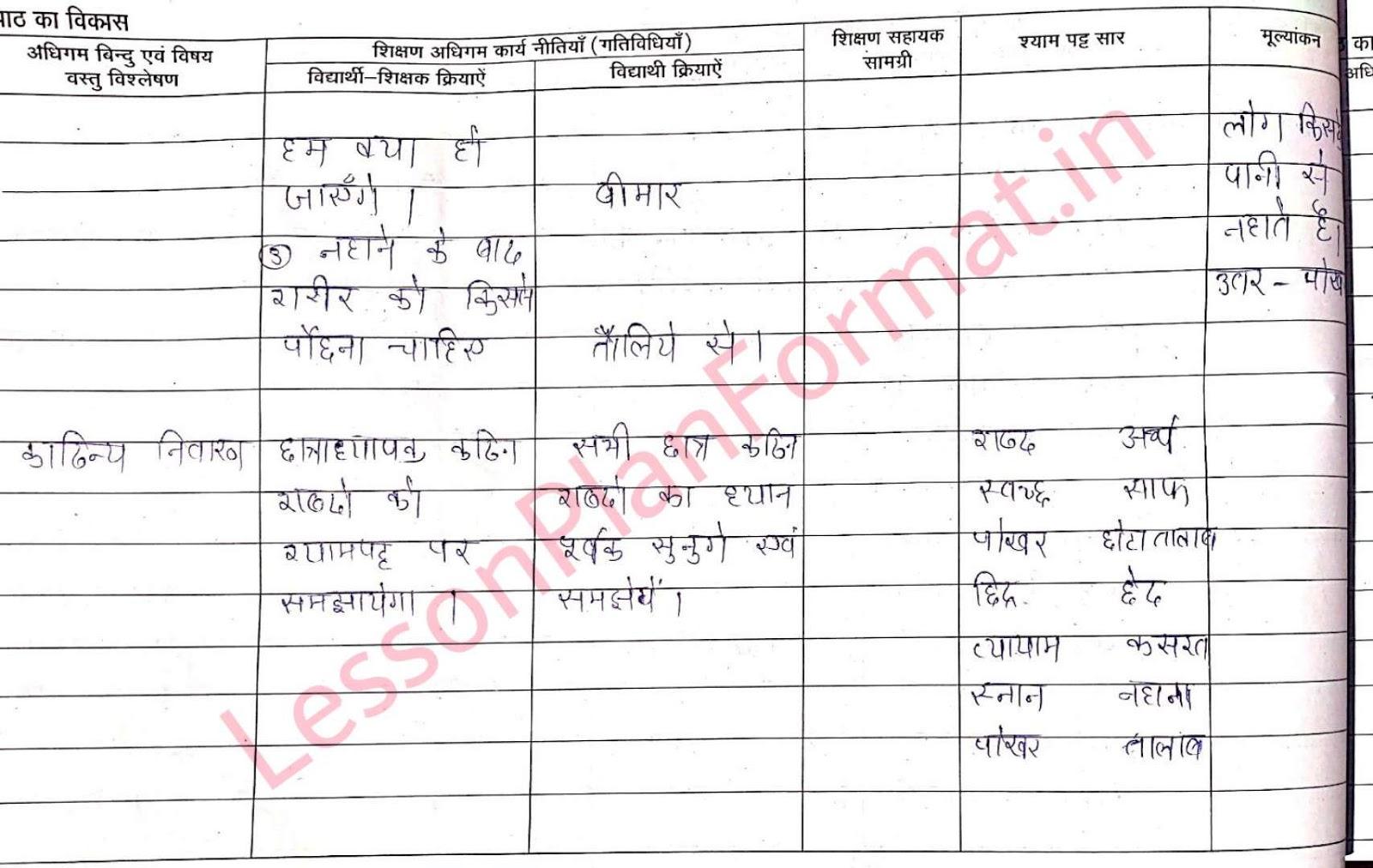 Hindi Lesson Plan Class 2 Snaan