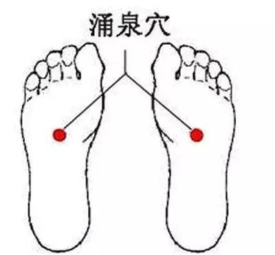 失眠搓腳,早醒揉手,多少失眠都是這麼搓好的(手搓腳)