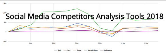 Social Media Competitors Analysis Tools 2018