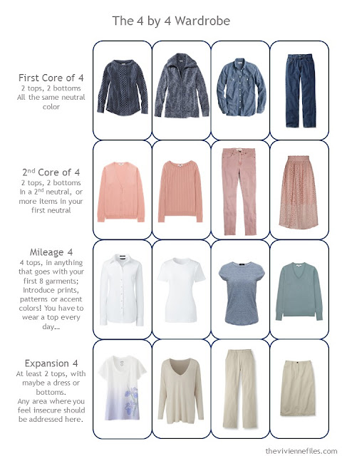 a 4 by 4 Wardrobe in denim, white, khaki, peach and other pastels