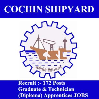 Cochin Shipyard Limited, CSL, CSL Admit Card, Admit Card, csl logo