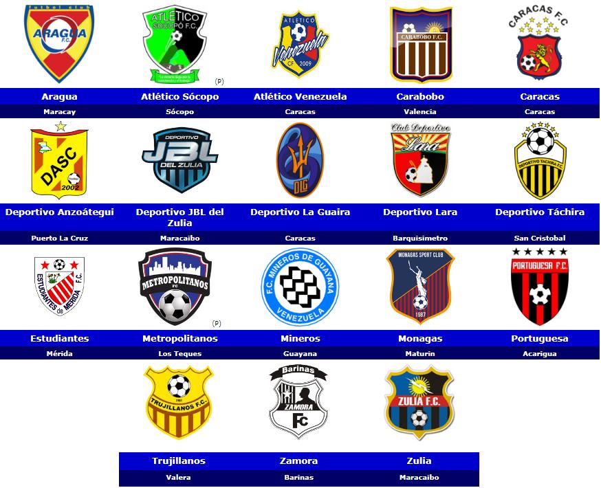 world football badges news venezuela 2017 primera division futbol espanol primera division primera division c 15 #1