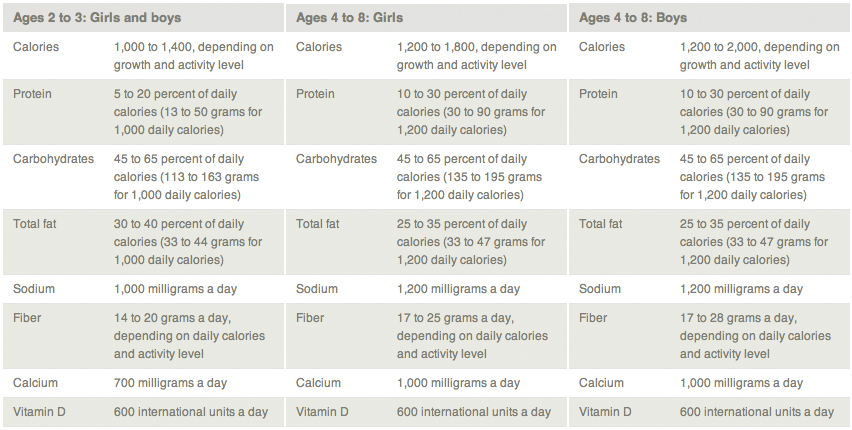 ddp yoga diet plan pdf