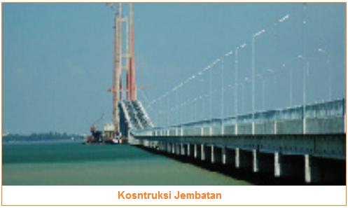 Teknologi Konstruksi - Jembatan - Pengertian, Perkembangan, dan Jenis-Jenis Teknologi (Teknologi Peralatan Rumah Tangga, Produksi, Transportasi, Komunikasi, Konstruksi)