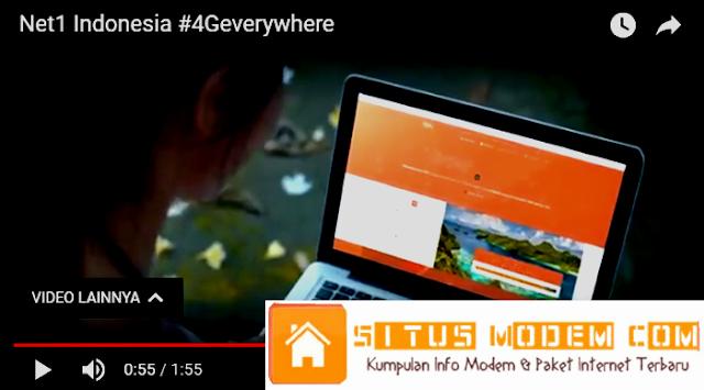 Resmi Gelar 4G LTE di Indonesia, Sampoerna Telekomunikasi Indonesia (STI) Disokong Dana Perusahaan AINMT