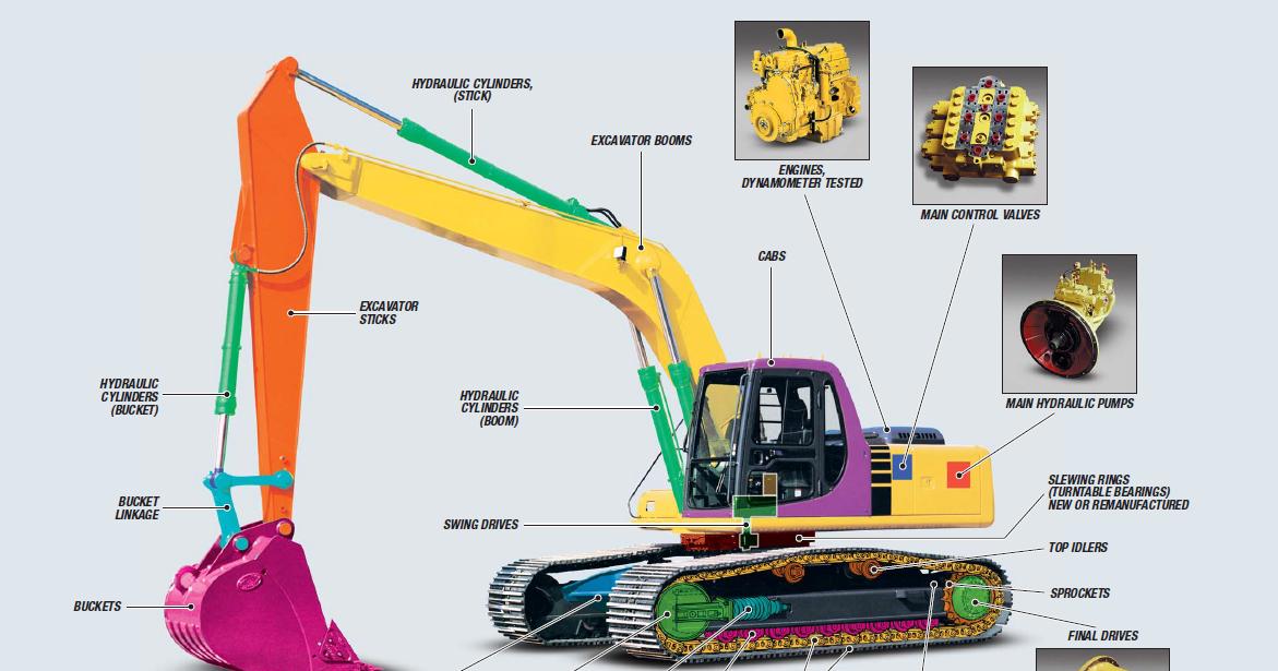 excavator components mechanicstips