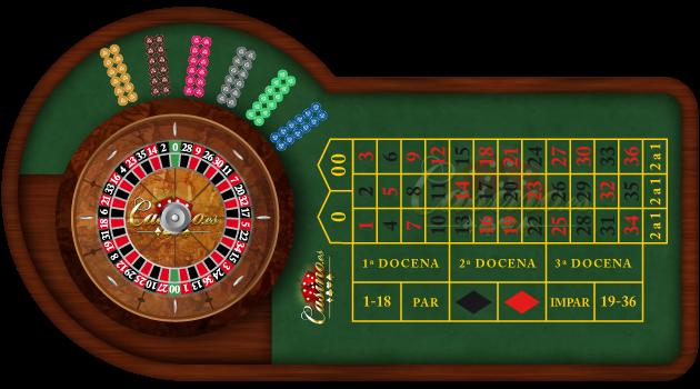ruleta para hacer sorteo