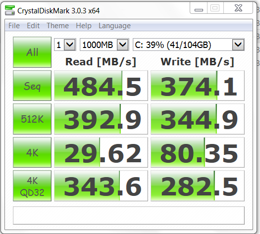 Samsung SSD SM841 mSATA 128GB, performance test crystaldiskmark
