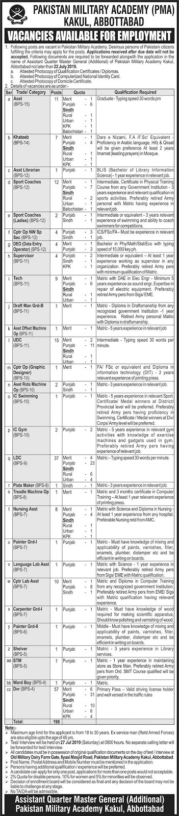 398+Vacancy in Pakistan Military Academy Jobs July 2019