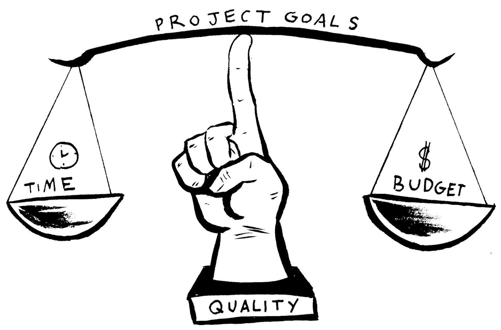 SZS.Log: 2.9 Apa itu Pengurusan Nilai (Value Management)