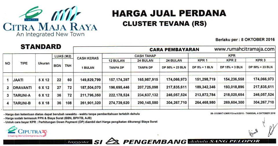 Price list harga cluster Tevana rumah RS Citra Maja Raya 2