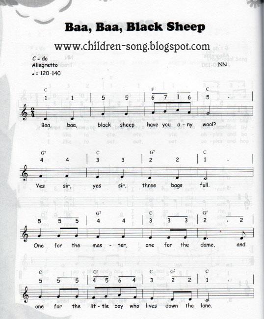 Guitar guitar chords your song : ukulele 4 chords 10 Tags : ukulele 4 chords 10 songs guitar chords ...