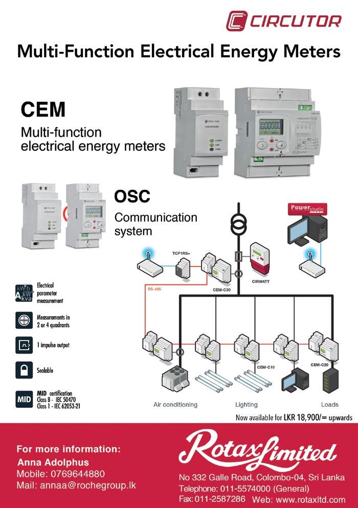 Circutor | Multi Function Electrical Meters