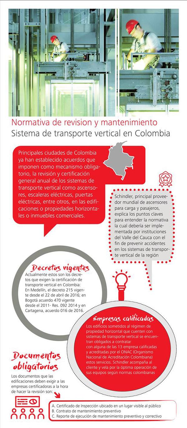 Normativa-revisión-transporte-vertical-Cali-infografía