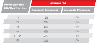 0e9bbfb80185 Νέες εκπτώσεις πάνω από 50%  για τις αποστολές έως 3kg