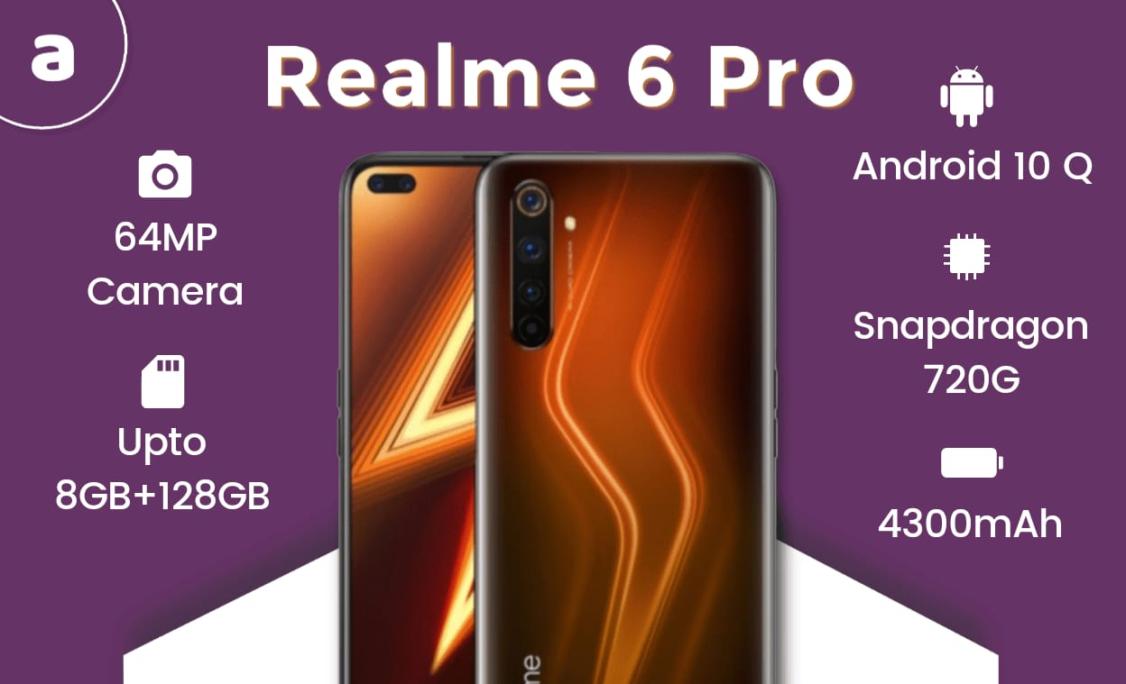 Realme 6 Pro Features