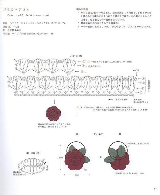 Patrón para tejer Coleta de Rosa