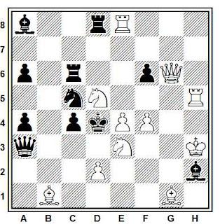 Problema de mate en 2 compuesto por Antonio F. Argüelles (Match Holanda-España, 1935)