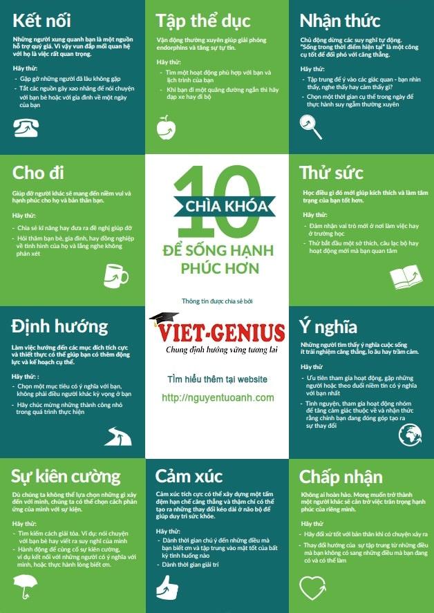 10 từ khóa để sống hạnh phúc hơn