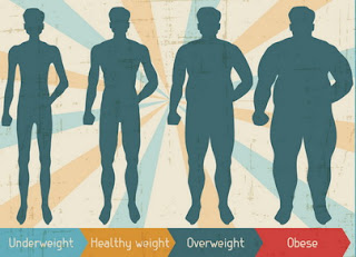 body-mass-index
