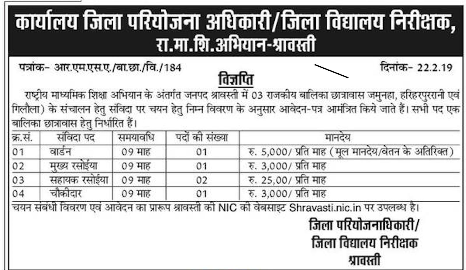 UP Jila Vidyalaya Nirikshak Vibhag Vacancy 2019 Girls Histel, Group x