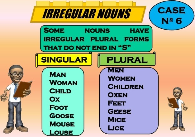 lesson plan in english nouns plural in form Elementary detailed lesson plans in english nouns lesson plan in english nouns plural in form sample lesson exemplar in english vi by luningning r racasa.