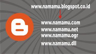 Cara Mudah Ubah Nama Domain di Blogspot