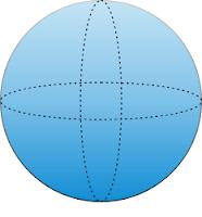 Rangkuman Materi, Contoh Soal, dan Pembahasan Bangun Ruang Sisi Lengkung