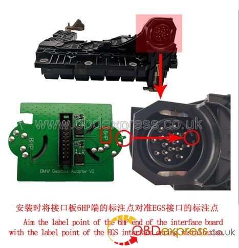 How does Yanhua ACDP refresh 6HP data (Support F chassis