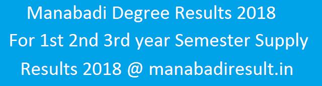 Manabadi Degree Results 2018