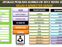 Aplikasi Raport K13 SD Revisi 2017 Semester 2 Kelas 1 dan 4