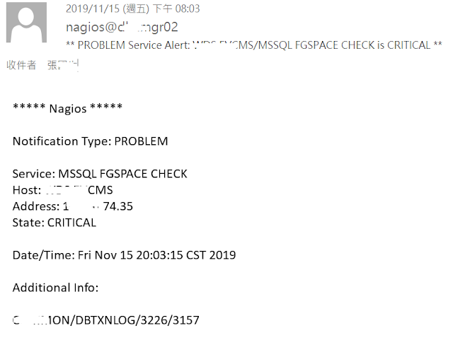 Nagios Notification