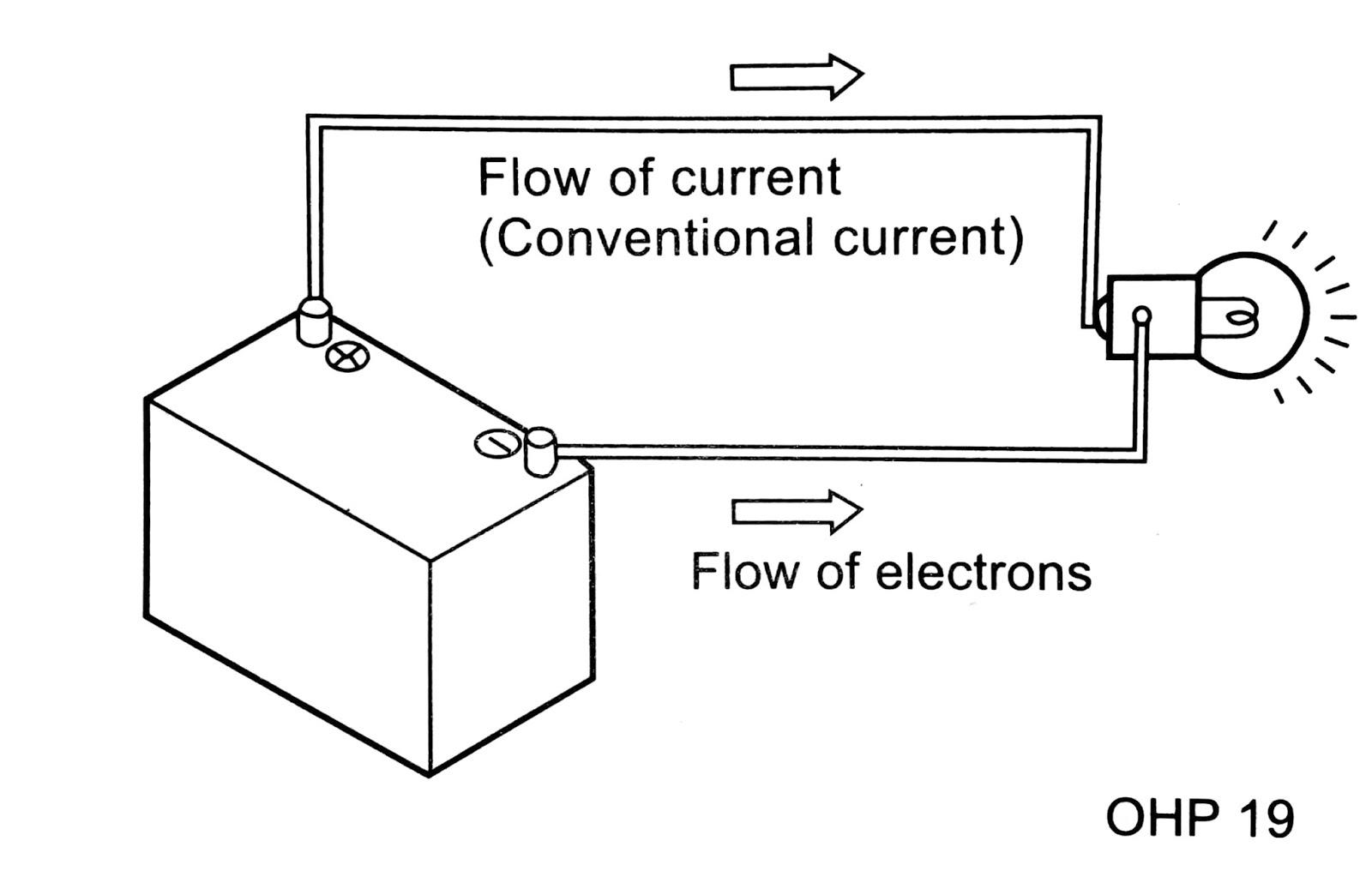Arus listrik dasar dasar kelistrikan arus listrik ccuart Gallery