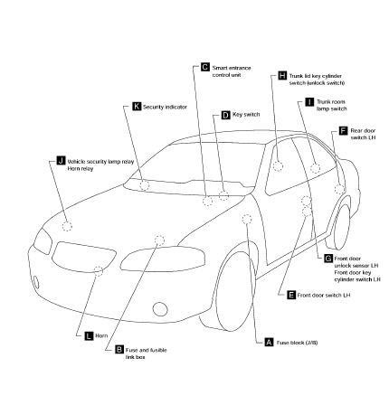 repair-manuals: Nissan Sentra B15 2002 Repair Manual