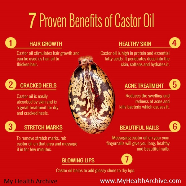 castor oil benefits and uses