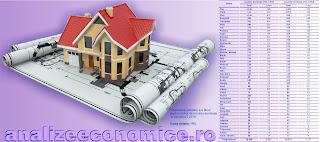 Topul județelor după locuințele finalizate în primul trimestru al anului curent
