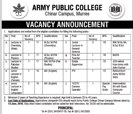 Career opportunity of Teaching Jobs in Pakistan for Teachers