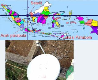 Cara Tracking Garuda-Ku Satelit Ses 9