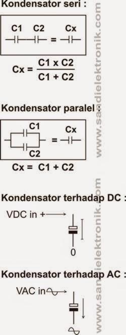 konfigurasi kondensator dan respon AC