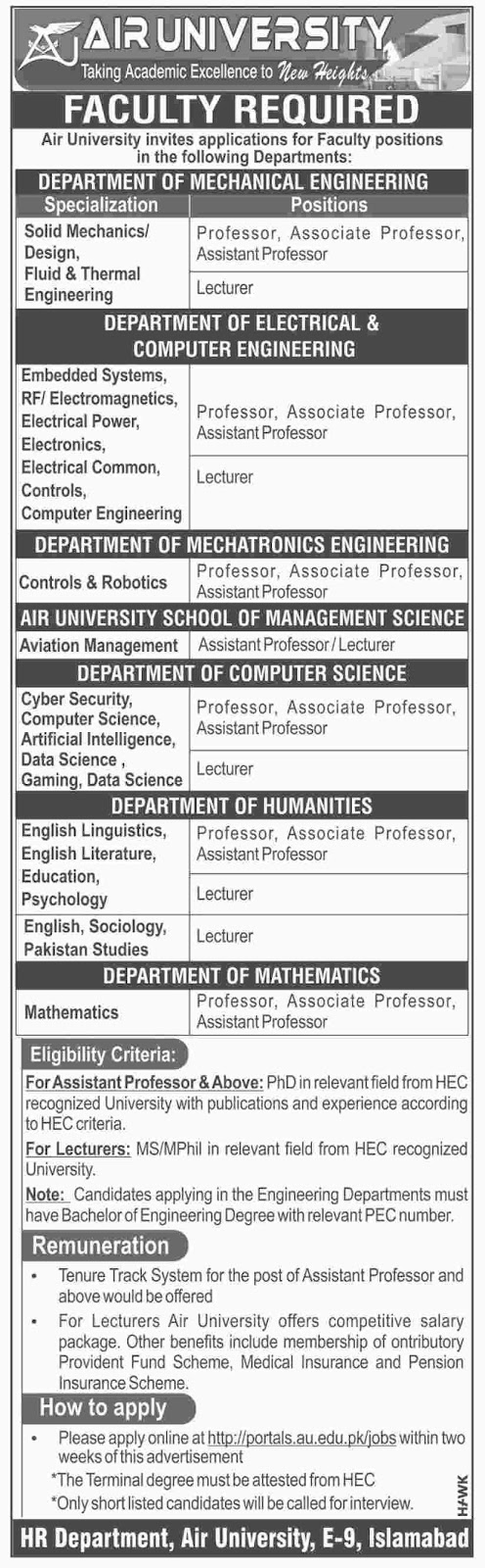 Jobs in Air University Islamabad April 2019