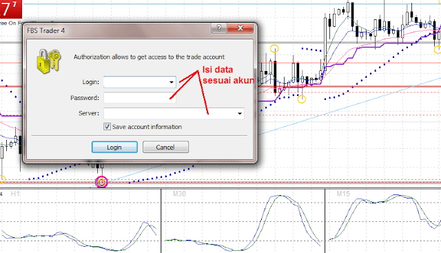 cara download metatrader 4