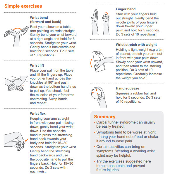 Carpal tunnel syndrome EXERCISE