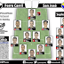 Ferro Carril 8 - San José 2: goleada para liderar la Serie A (2a Fecha 1a Fase OFI 2018)