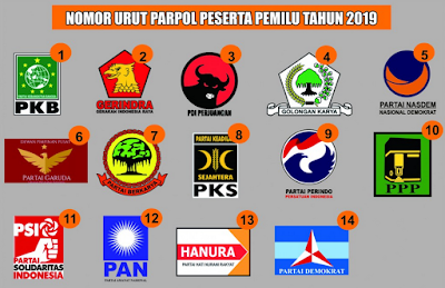 Koalisi Partai di Pilpres 2019 antara Jokowi, Prabowo dan Poros ketiga