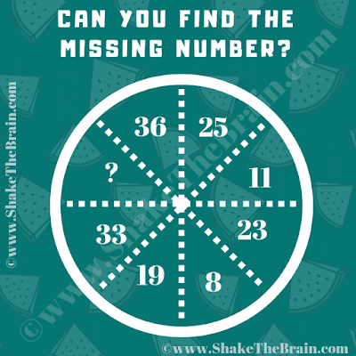 In this Tough Missing Number Circle Puzzle, your challenge is to find the value of the missing number.