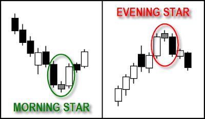 Morning star & evening star