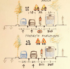 Itinerario ciclista en Bulevares